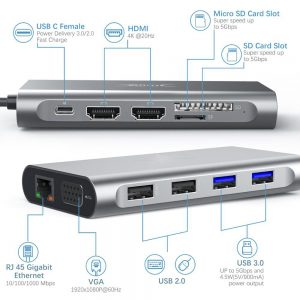 Bakeey 11 In 1 Triple Display USB-C Hub Docking Station Adapter With 2 * USB 3.0 / 2 * USB 2.0 Port / 65W Type-C PD3.0 Power Delivery / Dual HDMI 4K HD Display / VGA / Gigabit RJ45 Network / Memory Card Readers