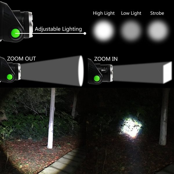 Brightest Headlamp For Outdoors 1