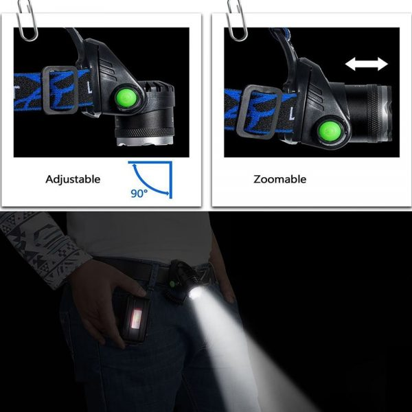 Brightest Headlamp For Outdoors 2