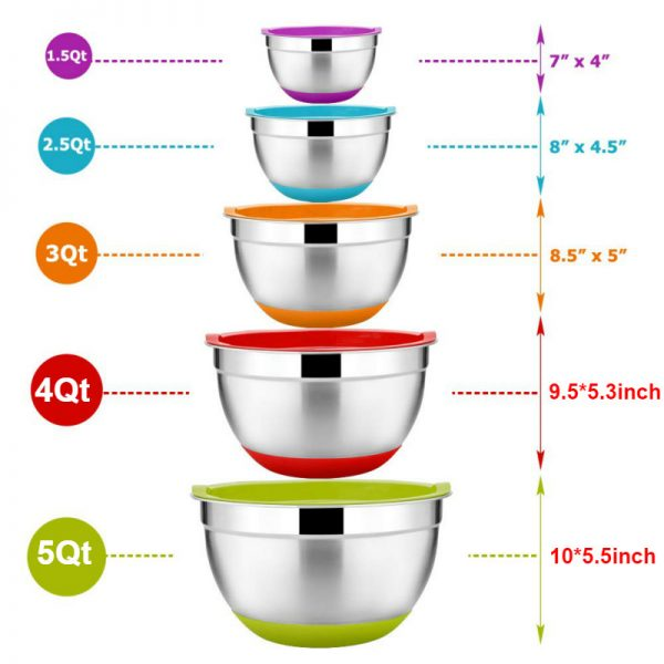 Stainless Mixing Bowls with Lid Set (5 pcs)