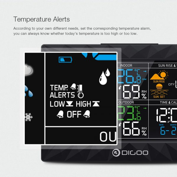 Wireless Weather Station LCD Screen
