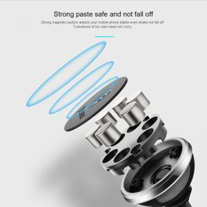 iPhone Car Mount Magnetic Phone Holder