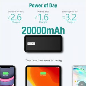 ELECJET P20 20000mAh 74Wh Power Bank 5A Fast Charging Power Supply For iPhone 12 Pro Max Mini OnePlus 8Pro 8T